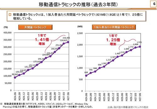 20151221_price_01