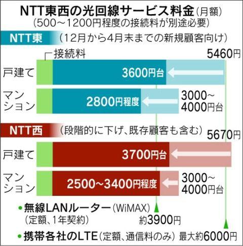 20121122_NTT_001
