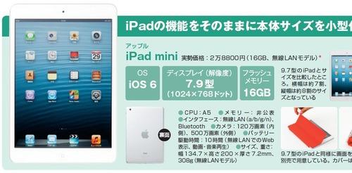 20130123_ipad_mini_001