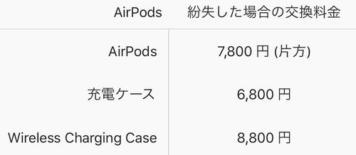 20200111_AirPods_Pro_1