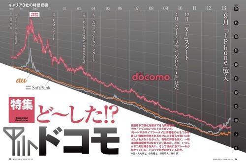 20140128_docomo_004