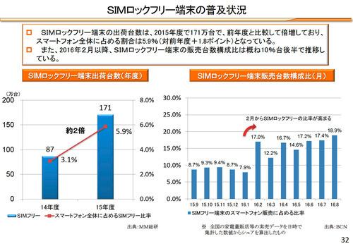 20161019_SIM_33