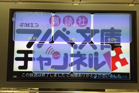 ニコニコ生放送「講談社ラノベ文庫チャンネル」#9の放送後
