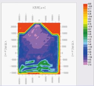 樹脂中の炭素繊維の配向状態可視化