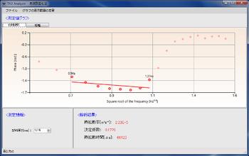 熱拡散率測定_結果NG