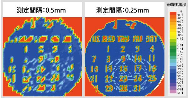 0.25mmピッチと0.5mmピッチの熱物性の位相分布の比較