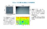 超電導限流器用薄膜の熱浸透率評価