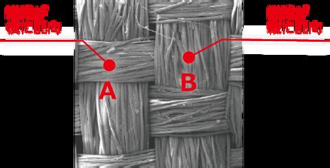 炭素繊維強化プラスチック_観察位置