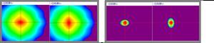 CFRP観察時の周波数と観察領域の変化