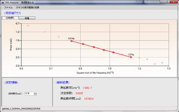 熱拡散率測定_結果OK_厚さ方向