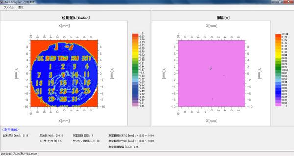 0.25mmピッチでの熱物性の位相分布