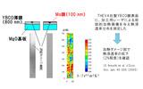 熱的損傷を模擬した超電導薄膜試料の評価