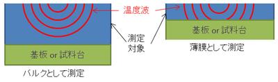 画像2-図