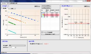 熱拡散率測定_結果OK_面内方向