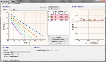 タンタル_熱拡散率測定画面