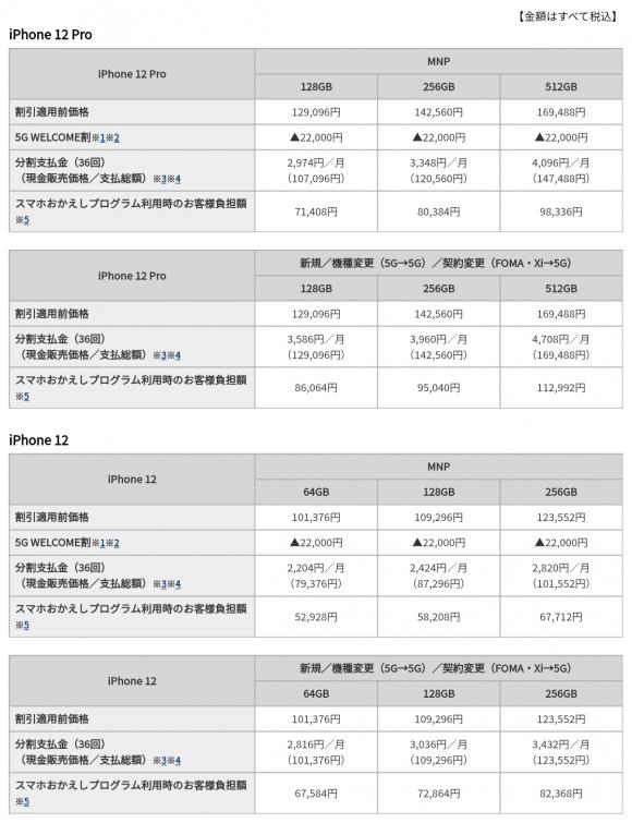 ドコモオンラインショップ、iPhone 12 proと12の販売価格
