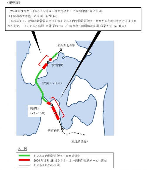 北海道新幹線におけるトンネル内の携帯電話サービス提供状況概要図