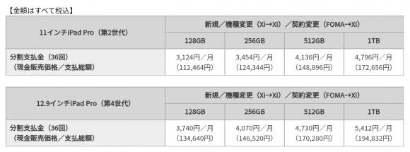 iPad Pro 2020 ドコモオンラインショップ販売価格