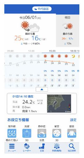 「tenki.jp」広告非表示のイメージ