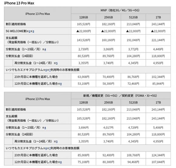 iPhone 13 Pro Max、ドコモオンライン価格