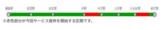 山形新幹線携帯電話サービス