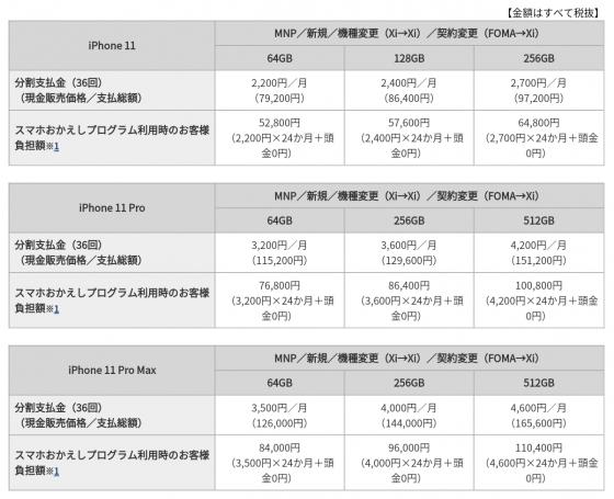iPhone 11、11 Pro、11 Pro Maxのドコモオンラインショップ販売価格