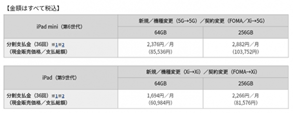 iPad mini(第6世代)とiPad(第9世代)のドコモオンライン価格