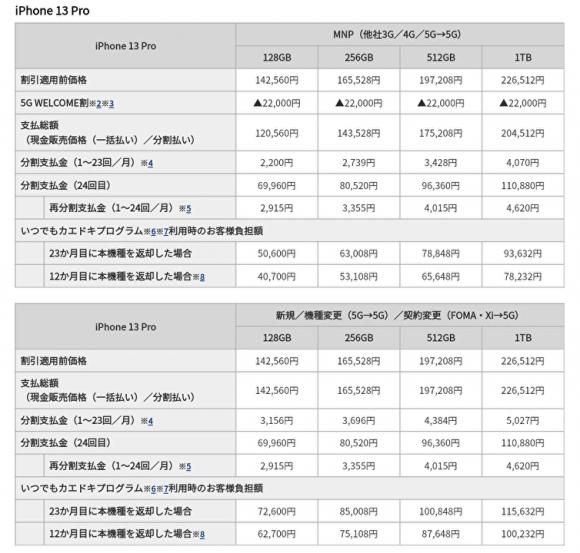 iPhone 13 Pro、ドコモオンライン価格