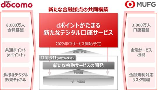 ドコモと三菱UFJ銀行、業務提携の全体像