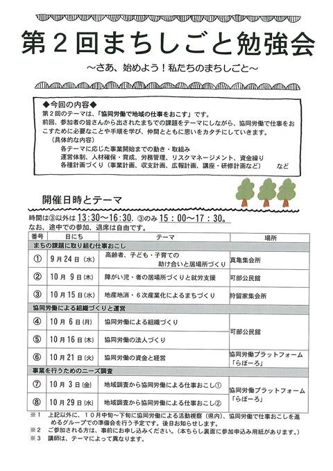 課題別勉強会(1)