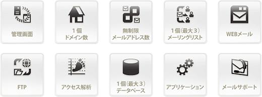 ライブドアレンタルサーバの機能概要
