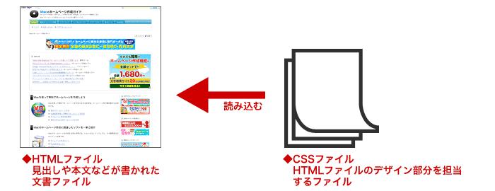 html_css_1