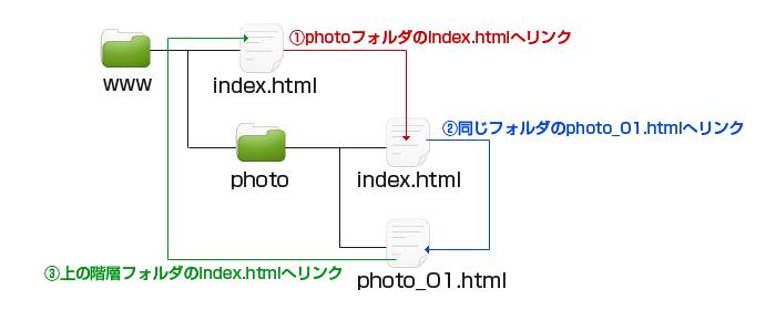 side_g_menu_2