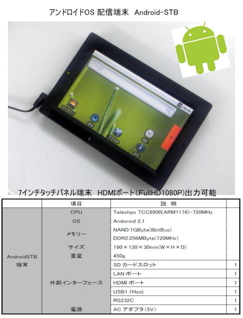 android-stbskr