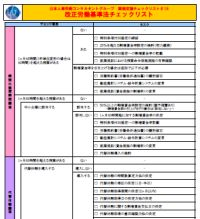 改正労働基準法チェックリストを公開
