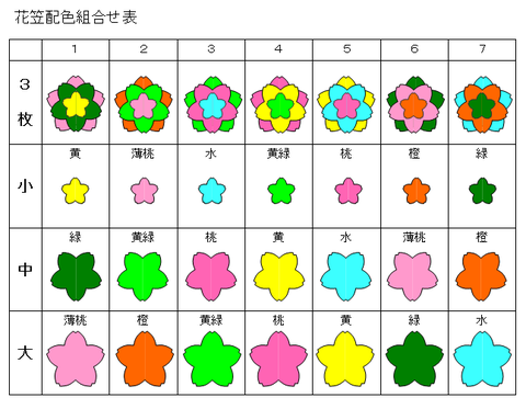 花笠配色組合せ表