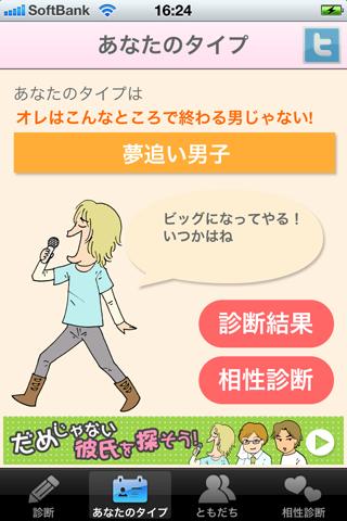 03_診断結果(男性)