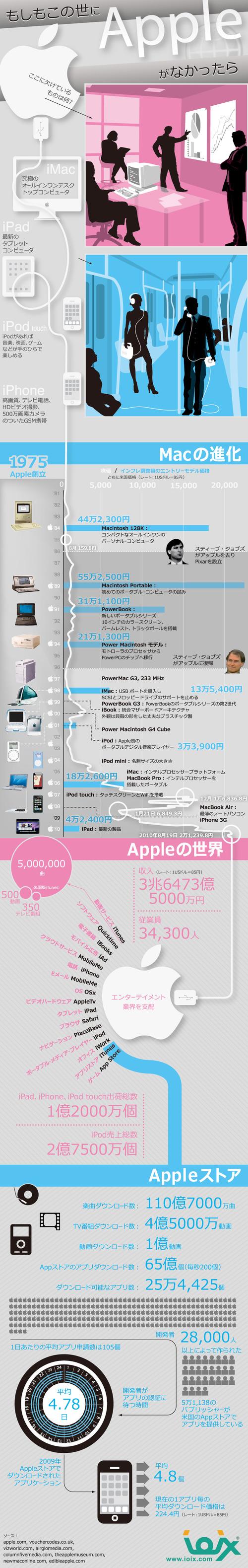 apple_855px