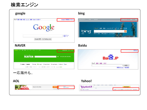 Webユーザインターフェースの暗黙知