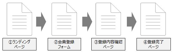 registration_flow