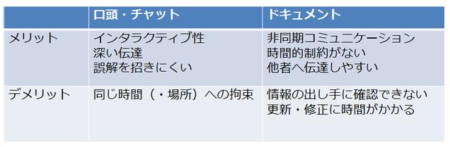 document_01_new