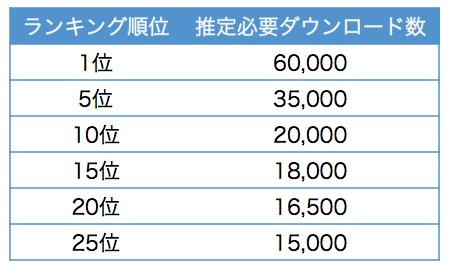 estimated_downloads