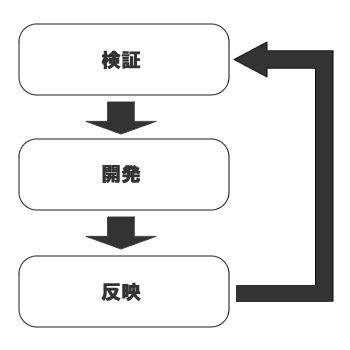 director_03