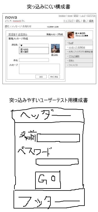 ユーザーテスト