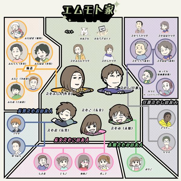 screencapture-mfujin-blog-jp-2021-08-18-15_50_45