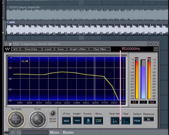 20000 Hz virtical line