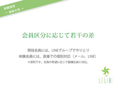 LELIBI組織運営:連絡手段