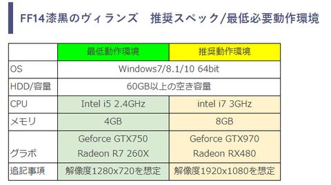FF14-SS585