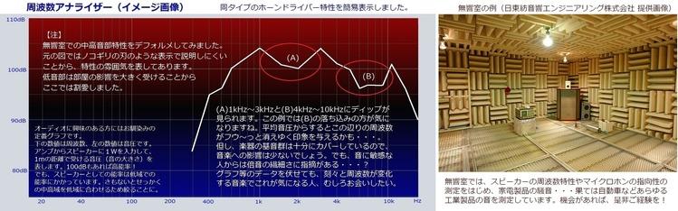 周波数アナライザーの例 02-01
