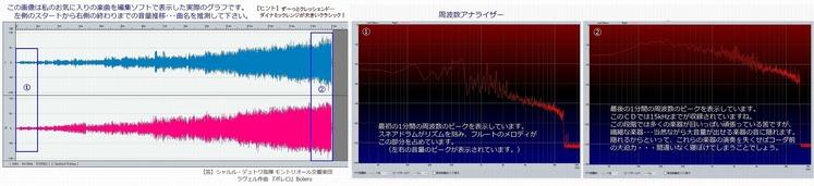 この画像はクラシック楽曲の音量推移です。Net